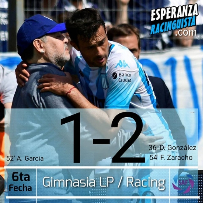 GIMNASIA LP 1-2 RACING - FECHA 06 SUPERLIGA 2019/20 -